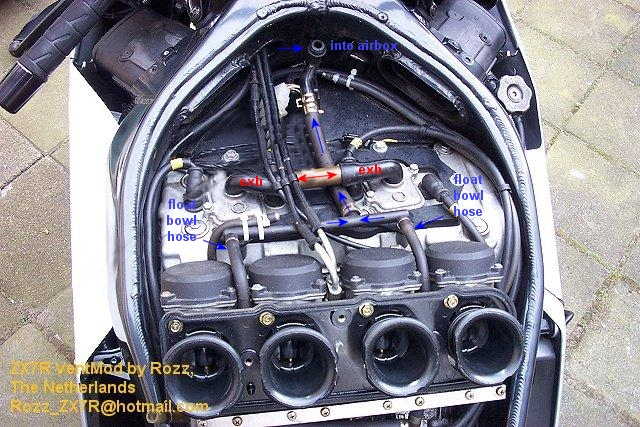 We Are In Need Of A Stockengined No Cams Porting Etc 9697 Zx7rr To Develop Kit For The Stock Keihin Fcr Carbs Contact Us If You Interested: 1997 Zx7r Coil Wiring Diagram At Submiturlfor.com