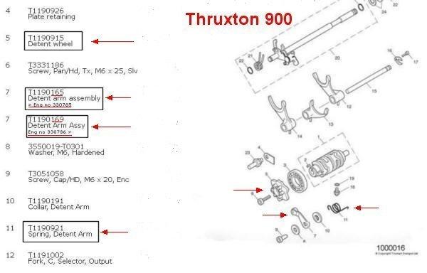 Triumph 900 Thruxton Tuning Factory Pro Carb Tuning Eddy